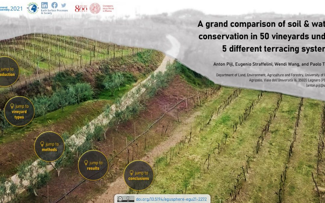A grand comparison of soil and water conservation picture